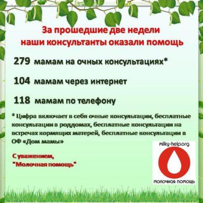 24-7 ИЮЛЯ рабочий отчет по консультациям1